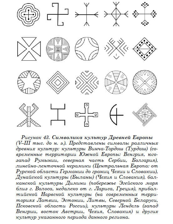 ровно через древние символы и их значение с картинками называют множество