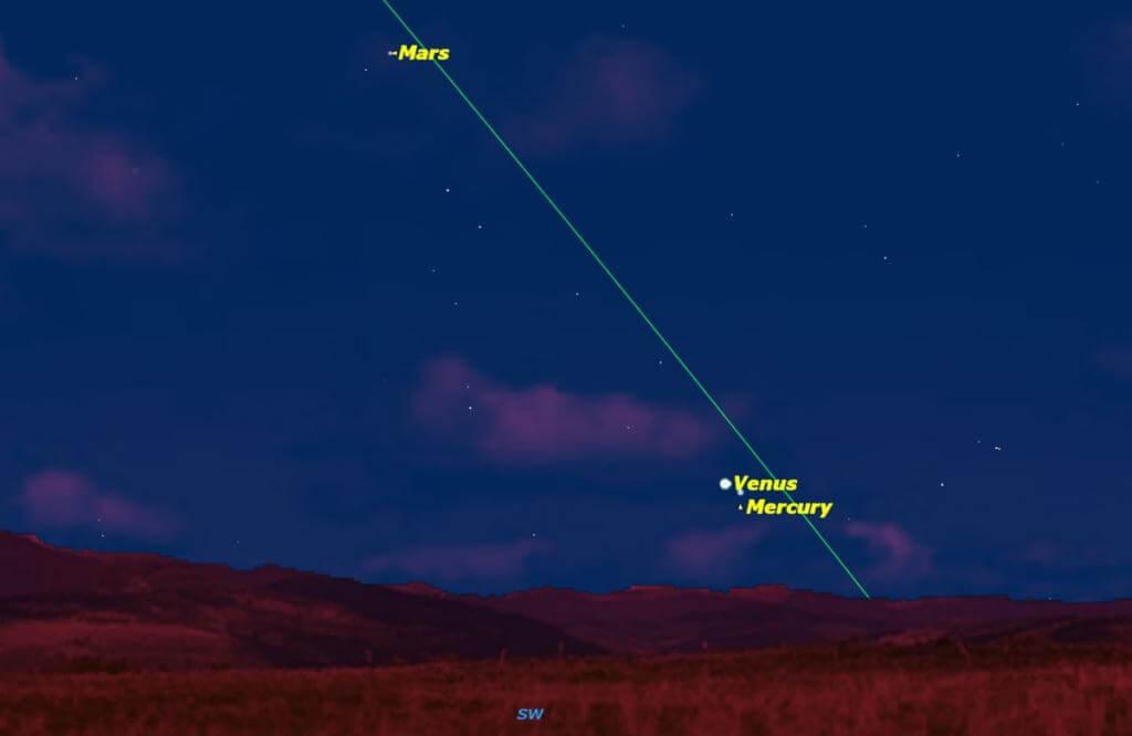 Сегодня после захода  <mark><b>солнца</b></mark>  жители Земли смогут увидеть Меркурий без специальных приборов