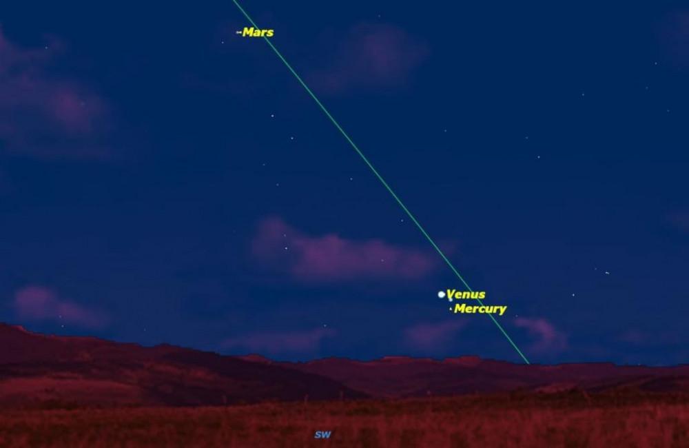 Сьогодні після заходу сонця жителі Землі зможуть побачити Меркурій без спеціальних приладів
