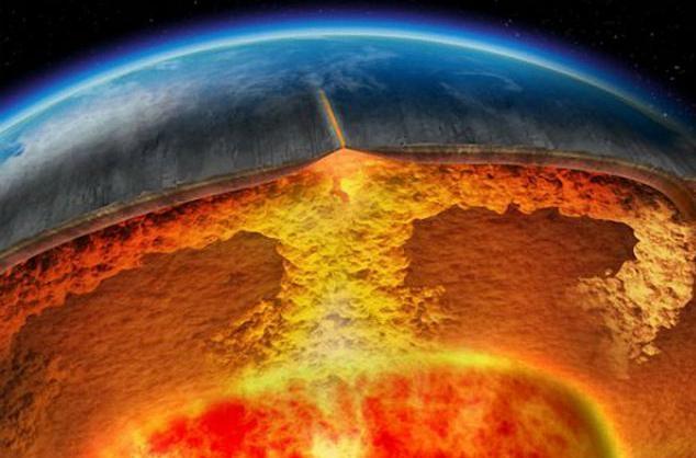 Методи прогнозування вивержень вулканів