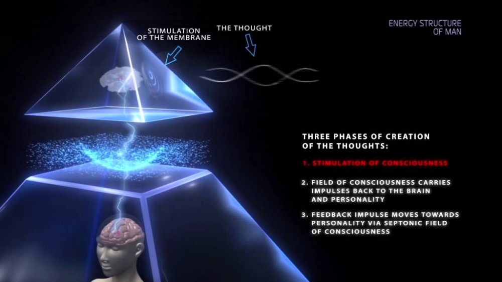 The human energy structure. Primordial knowledge. The human structure in the invisible world
